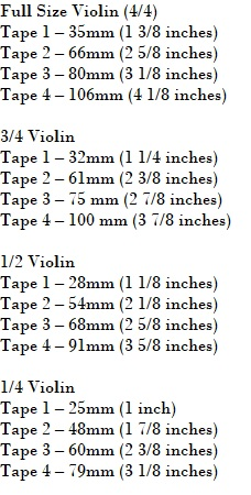 How do you tape a violin fingerboard? Measurements for violin fingerboard taping / marking.